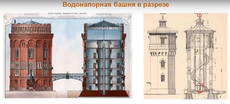 Жизнь под давлением: как устроены водонапорные башни - 10