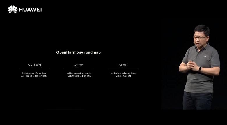Начало прощания Huawei с Android. HarmonyOS для смартфонов выходит уже в декабре, но пока лишь в виде бета-версии для разработчиков