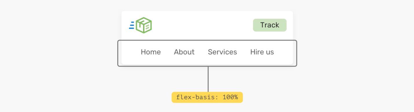 Проектирование заголовочных частей сайтов с использованием CSS Flexbox - 16