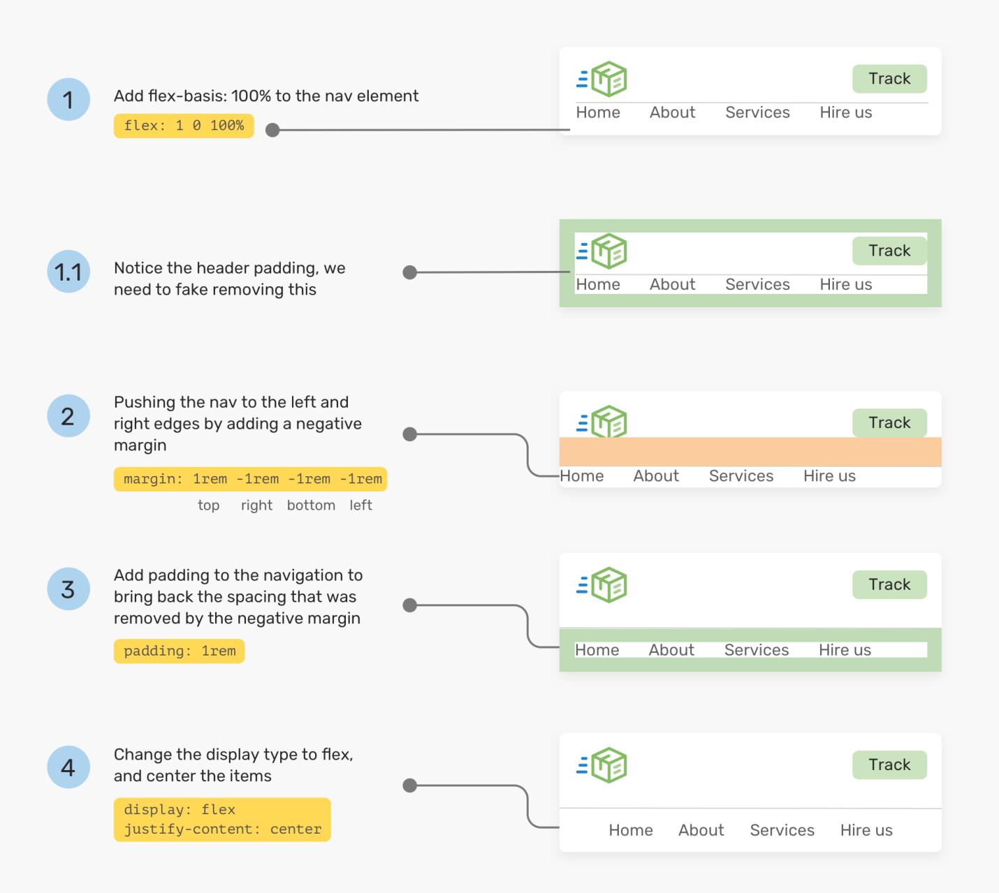 Проектирование заголовочных частей сайтов с использованием CSS Flexbox - 17