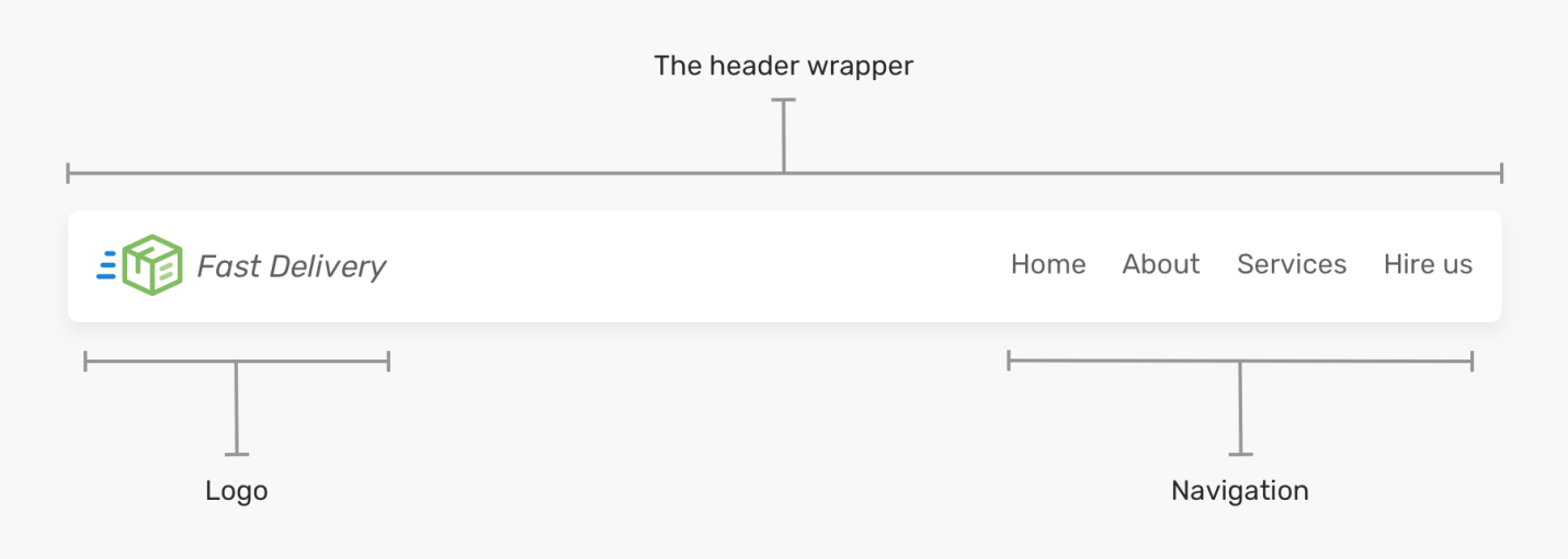 Проектирование заголовочных частей сайтов с использованием CSS Flexbox - 2