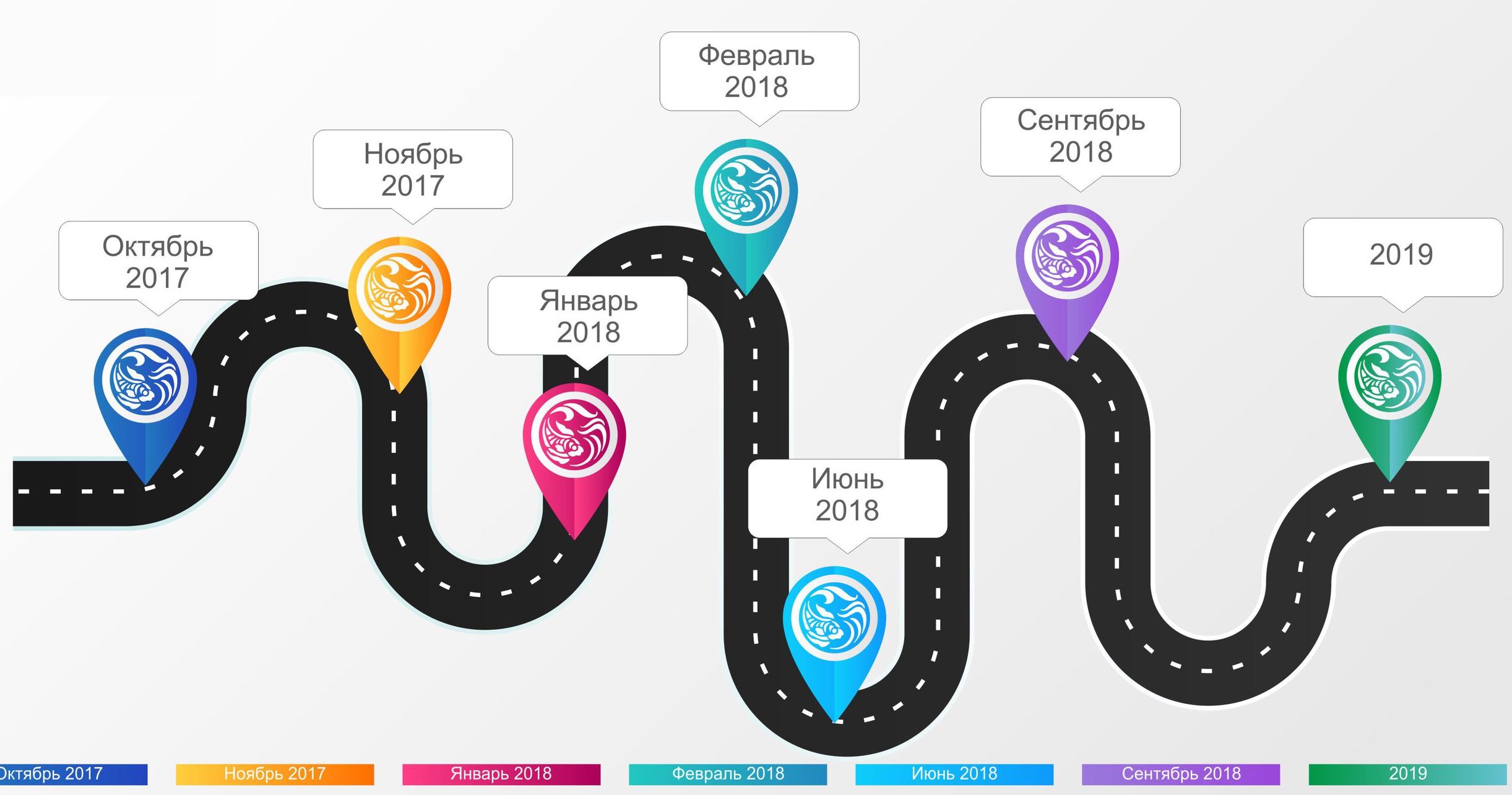 Дорожная карта развития продукта: Курс Создание программного продукта и управление его развитием - 1