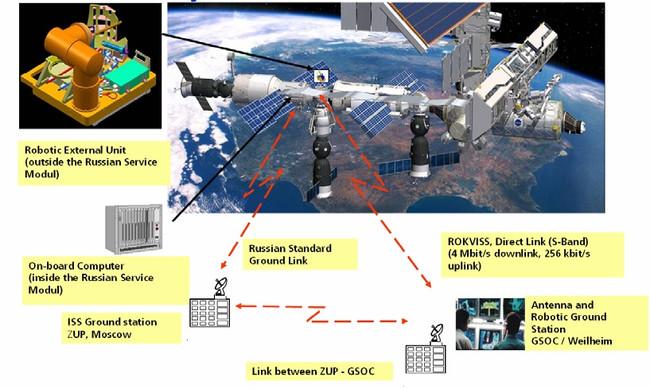 DLR RMC — часть 1. Путь из космоса на Землю - 16