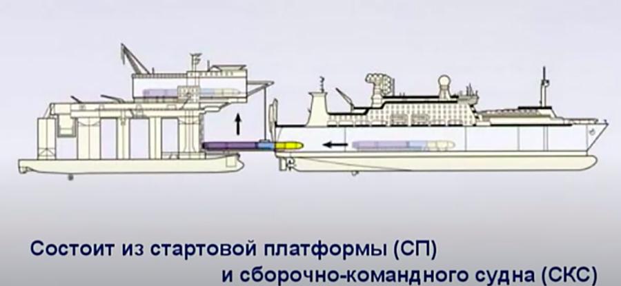«Морской старт»: возвращение блудного космодрома - 4