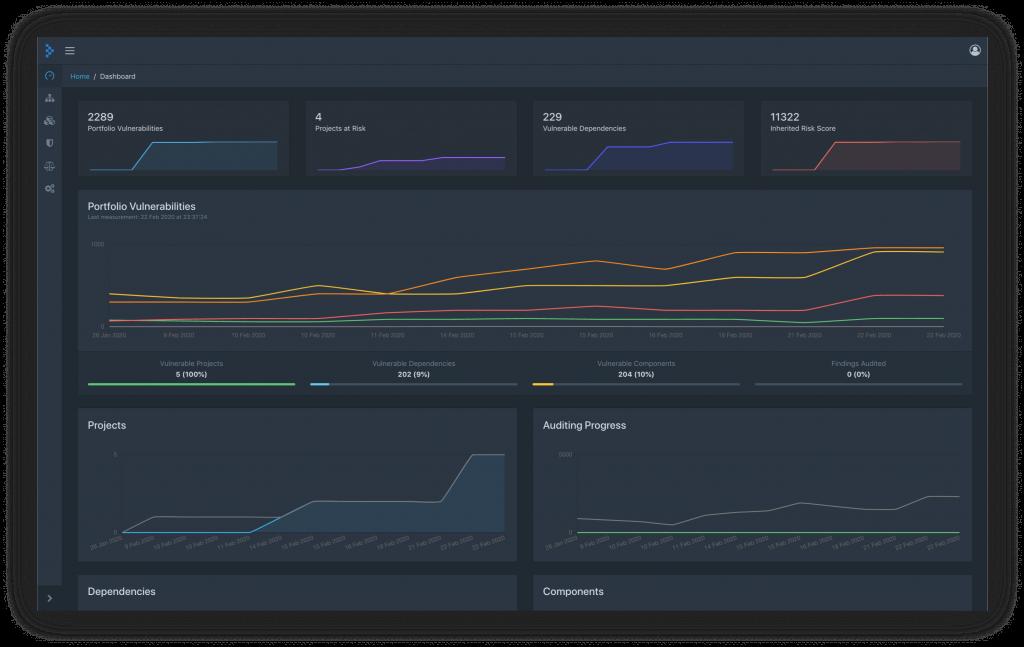Скриншот из веб-интерфейса Dependency Track.