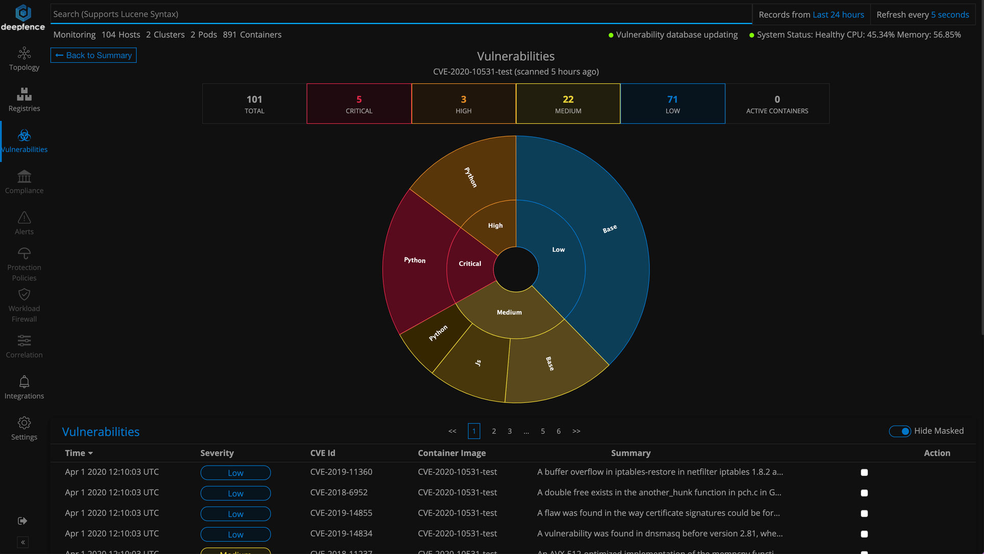 Скриншот из Deepfence Runtime Threat Mapper