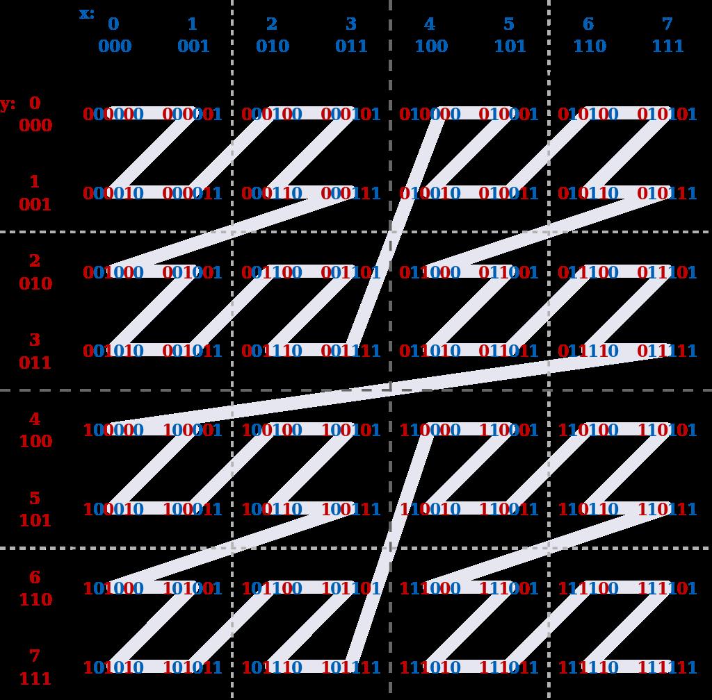 Симуляция подъёмной силы Ньютона методом частиц на CUDA - 15