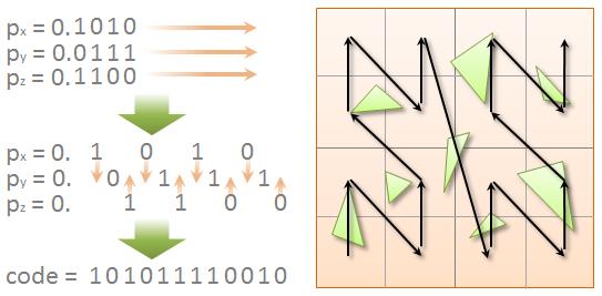 Симуляция подъёмной силы Ньютона методом частиц на CUDA - 16