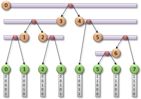 Симуляция подъёмной силы Ньютона методом частиц на CUDA - 18