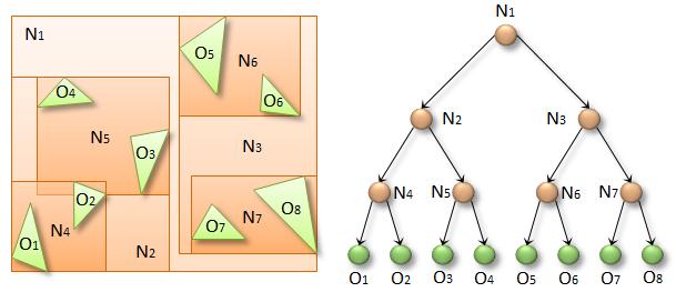 Симуляция подъёмной силы Ньютона методом частиц на CUDA - 19
