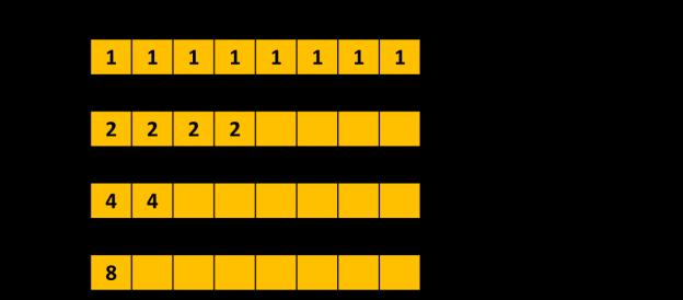 Симуляция подъёмной силы Ньютона методом частиц на CUDA - 21