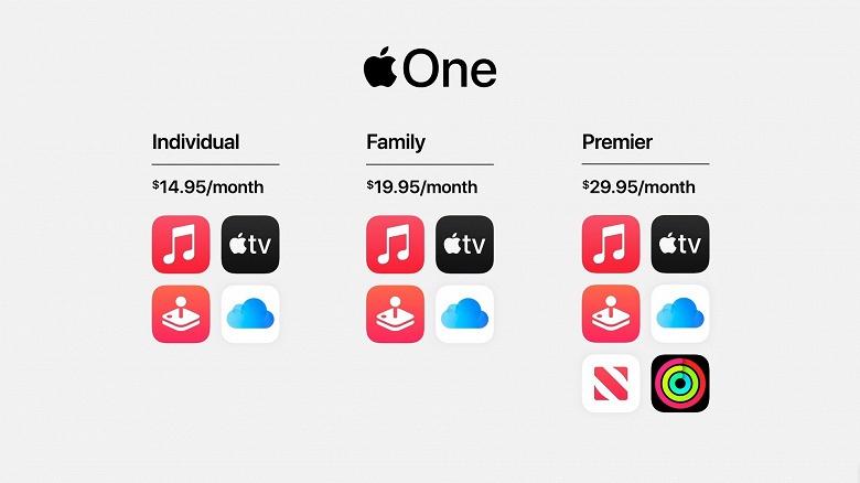 Для истинных фанатов Apple. Сервис Apple One включает все основные подписки компании