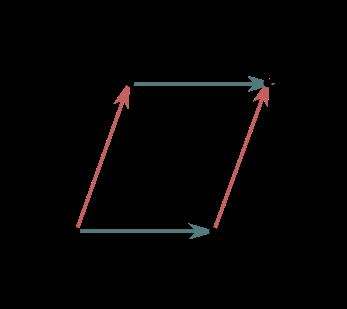 Простое и строгое доказательство 26-10 измерений в теории струн - 20