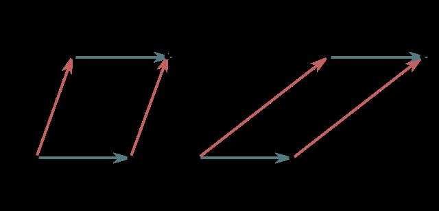 Простое и строгое доказательство 26-10 измерений в теории струн - 25