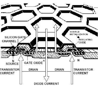 Смотрим полевой транзистор IRF4905 фирмы International Rectifier с технологией HEXFET 5-ого поколения - 5