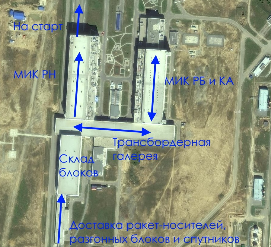 Экскурсия на космодром «Восточный» - 3