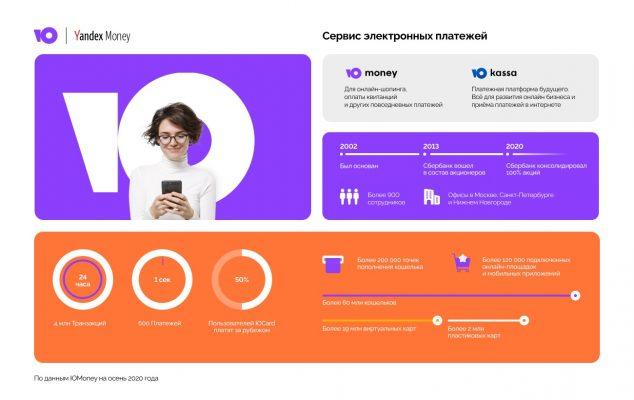 Сбербанк поменял последнюю букву алфавита на предпоследнюю в купленных у Яндекса Деньгах - 1