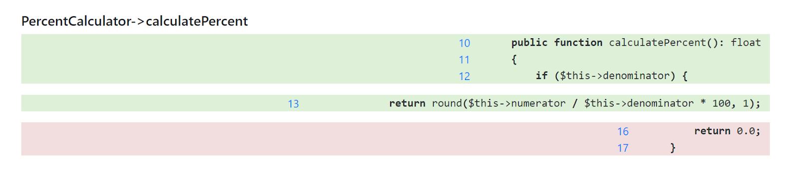 Улучшения покрытия PHP кода в 2020 году - 5