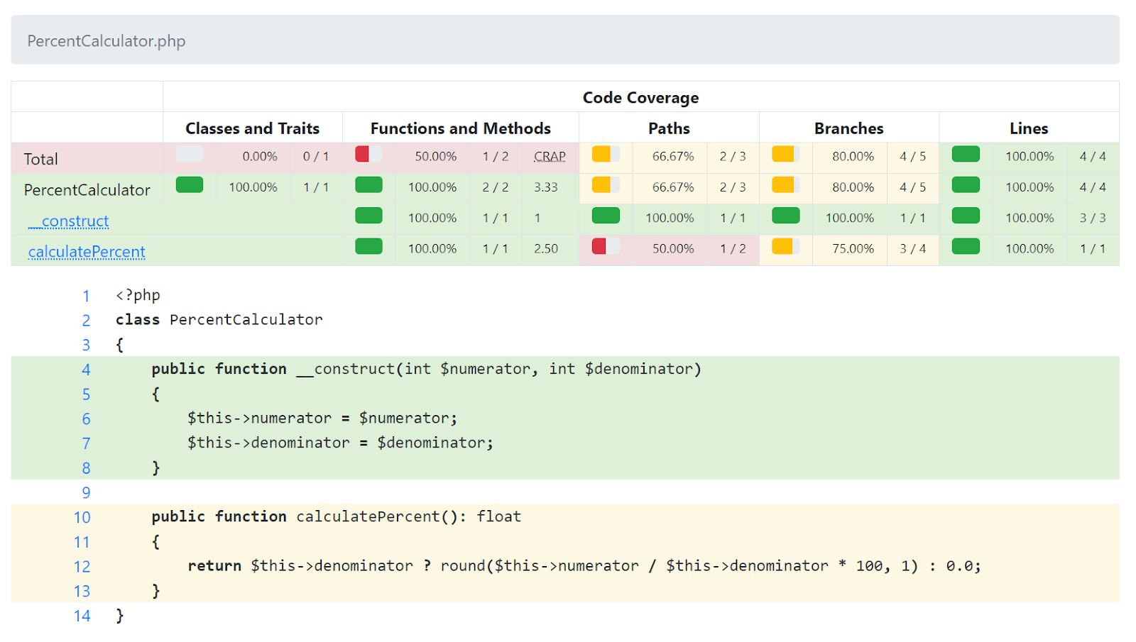Улучшения покрытия PHP кода в 2020 году - 6
