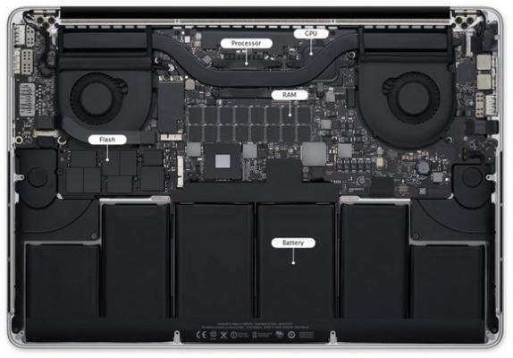 ARM против x86: В чем разница между двумя архитектурами процессоров? - 5