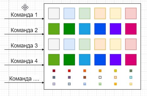 ARM против x86: В чем разница между двумя архитектурами процессоров? - 6