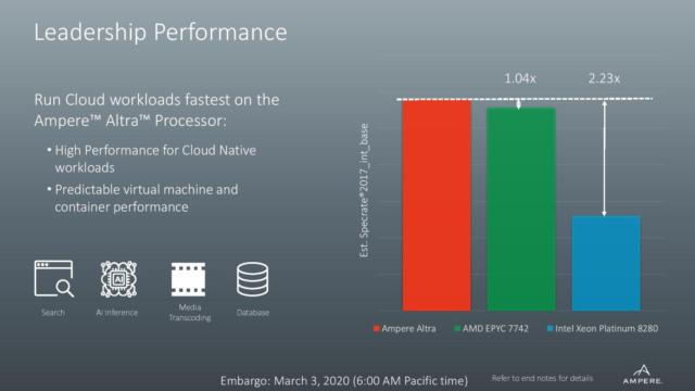 ARM против x86: В чем разница между двумя архитектурами процессоров? - 8