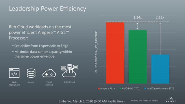 ARM против x86: В чем разница между двумя архитектурами процессоров? - 9