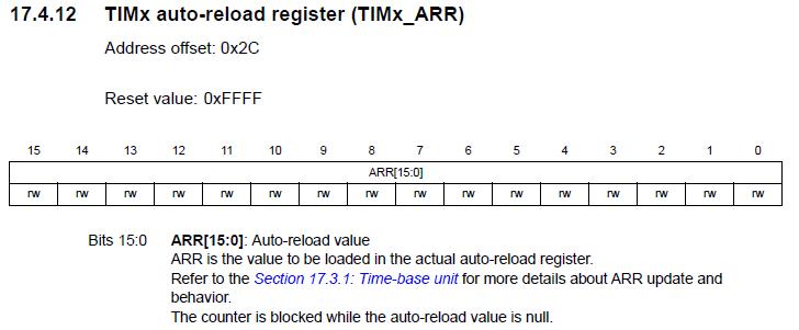 ИК датчик движения на STM32 - 18