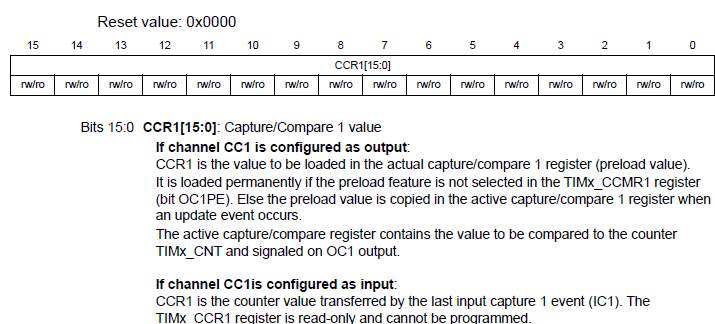 ИК датчик движения на STM32 - 19