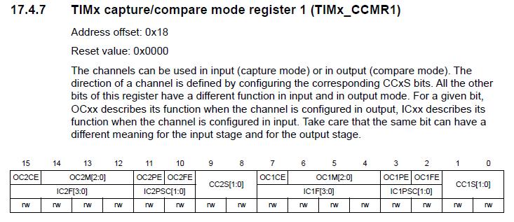ИК датчик движения на STM32 - 20