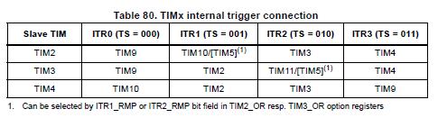 ИК датчик движения на STM32 - 23