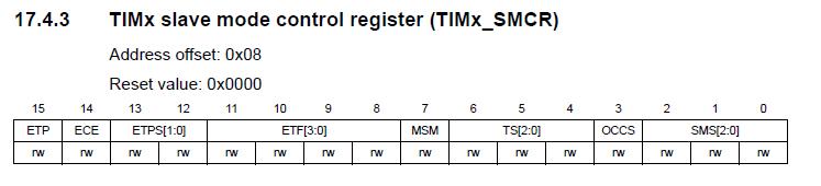 ИК датчик движения на STM32 - 24