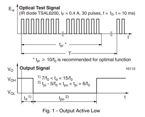 ИК датчик движения на STM32 - 7