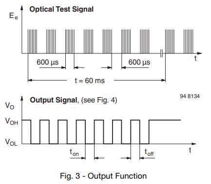 ИК датчик движения на STM32 - 8