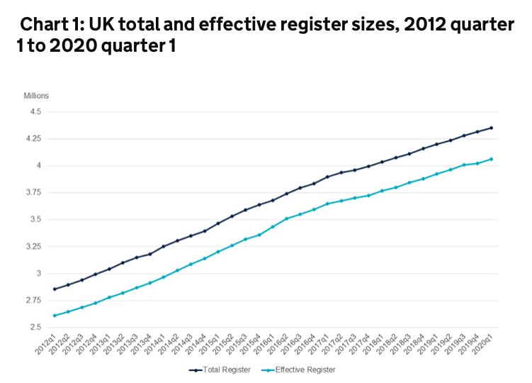 Переезд инженера в Великобританию: IT-сфера, рабочая виза, налоги - 2