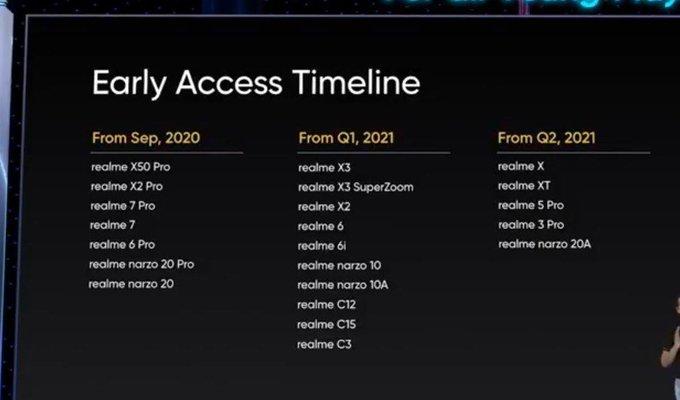 Альтернатива MIUI и EMUI. Стало известно, когда смартфоны Realme начнут получать оболочку Realme UI 2.0