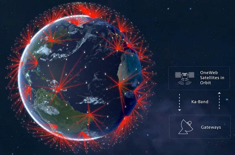 Россия поможет британской компании OneWeb запустить на орбиту более 500 аппаратов для «космического интернета»
