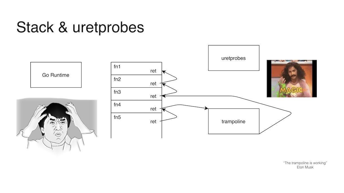 eBPF: современные возможности интроспекции в Linux, или Ядро больше не черный ящик - 15