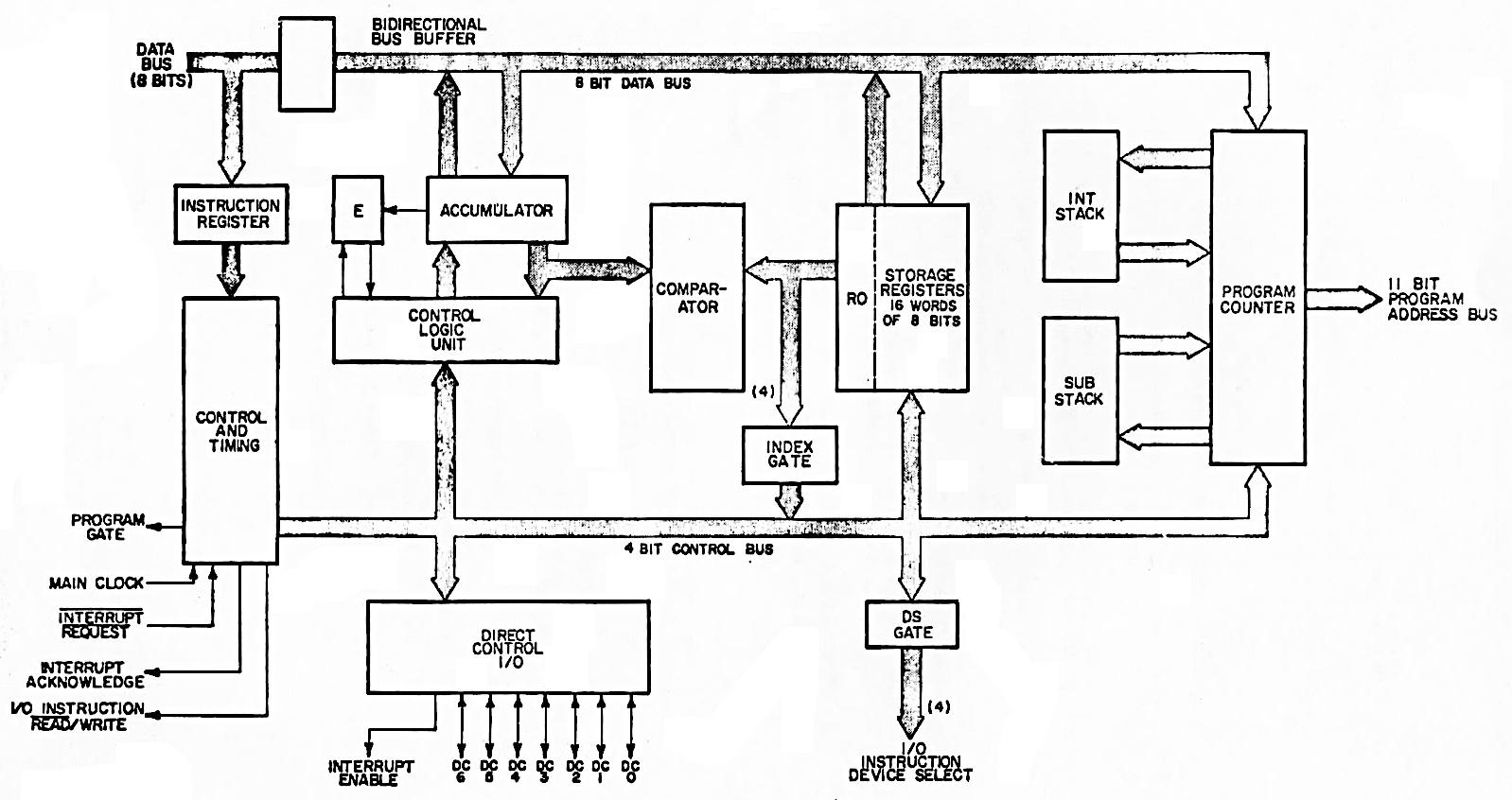 Внутренности HP Nanoprocessor: высокоскоростной процессор, не умеющий складывать - 3