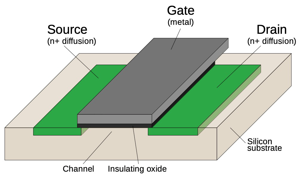 Внутренности HP Nanoprocessor: высокоскоростной процессор, не умеющий складывать - 6