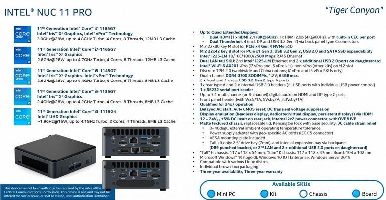 Мини-ПК Intel NUC на лучших современных процессорах компании. Появились данные о NUC 11 Pro
