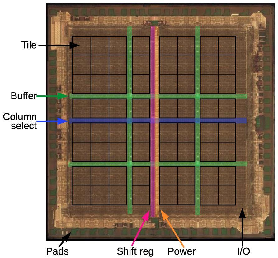 Обратная разработка XC2064 — первой микросхемы FPGA - 14