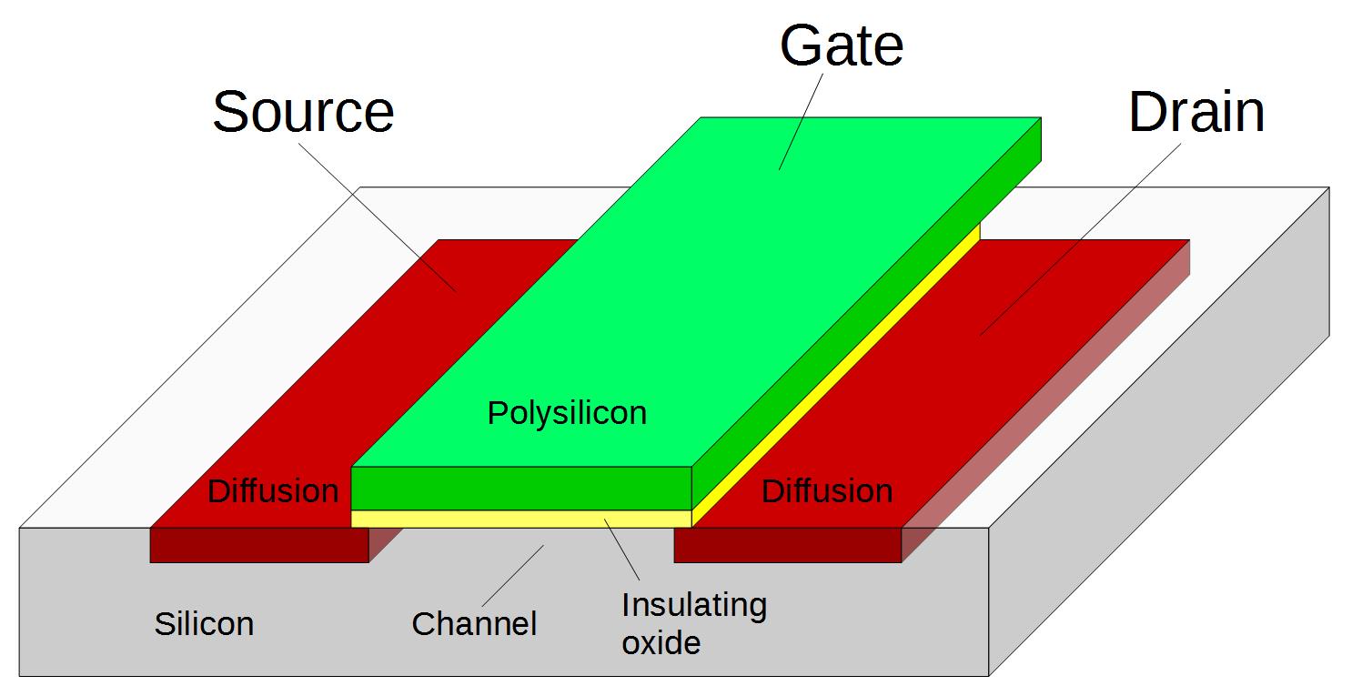 Обратная разработка XC2064 — первой микросхемы FPGA - 16