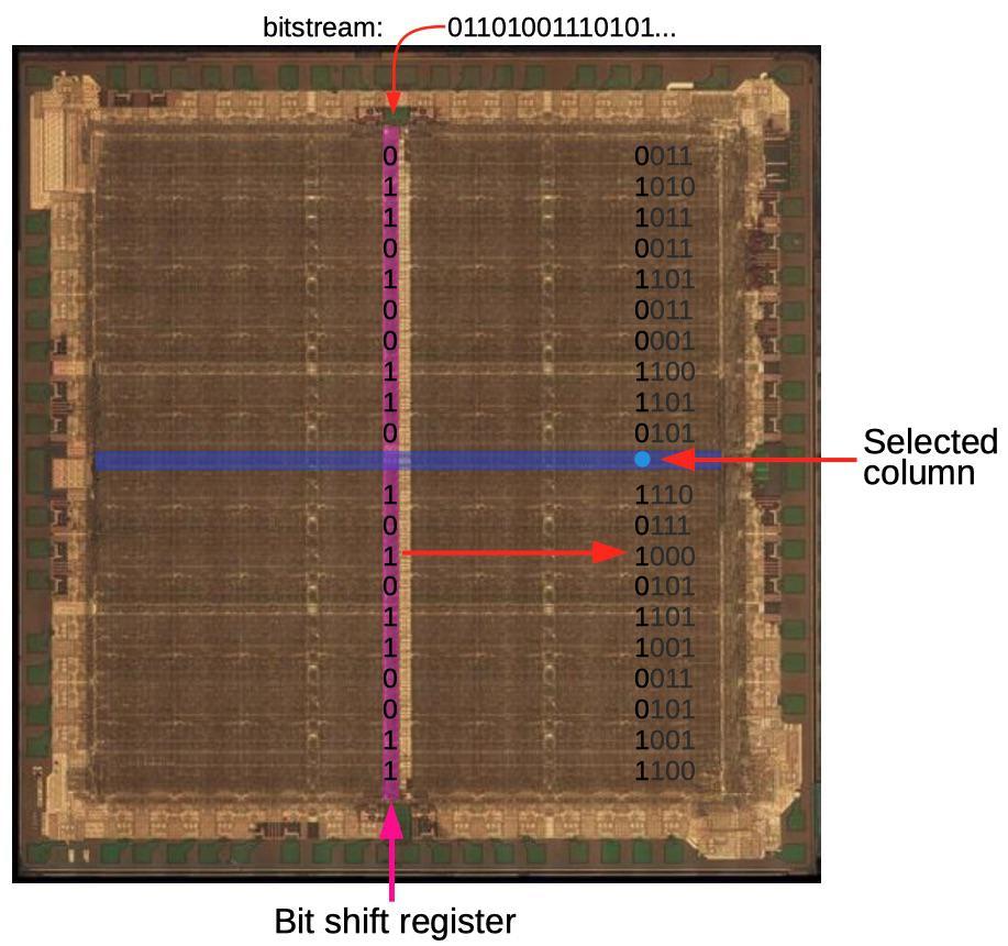 Обратная разработка XC2064 — первой микросхемы FPGA - 18