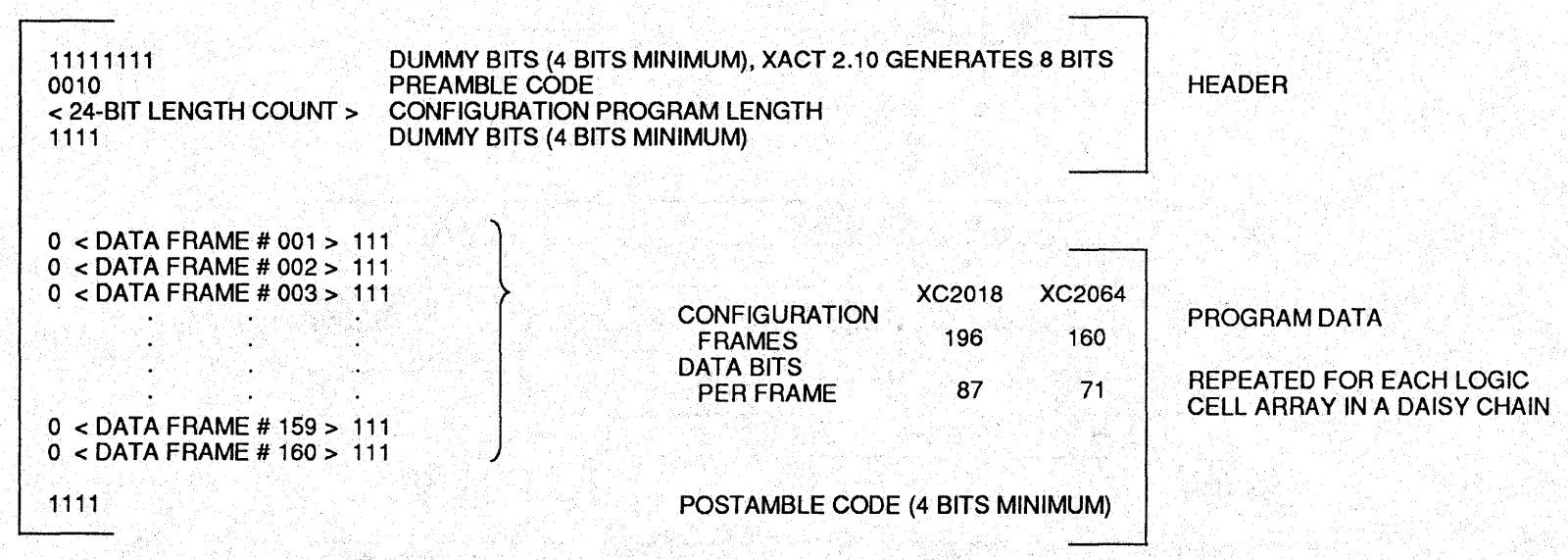 Обратная разработка XC2064 — первой микросхемы FPGA - 19