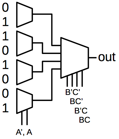 Обратная разработка XC2064 — первой микросхемы FPGA - 23