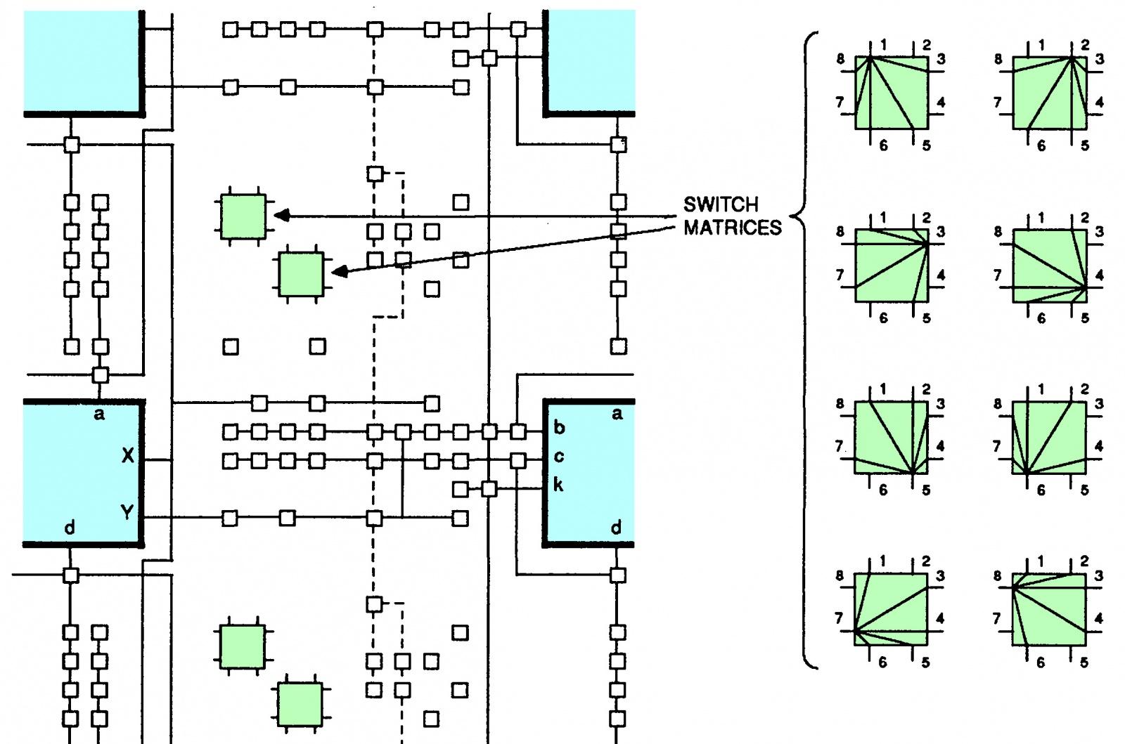 Обратная разработка XC2064 — первой микросхемы FPGA - 26