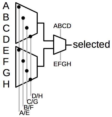 Обратная разработка XC2064 — первой микросхемы FPGA - 29