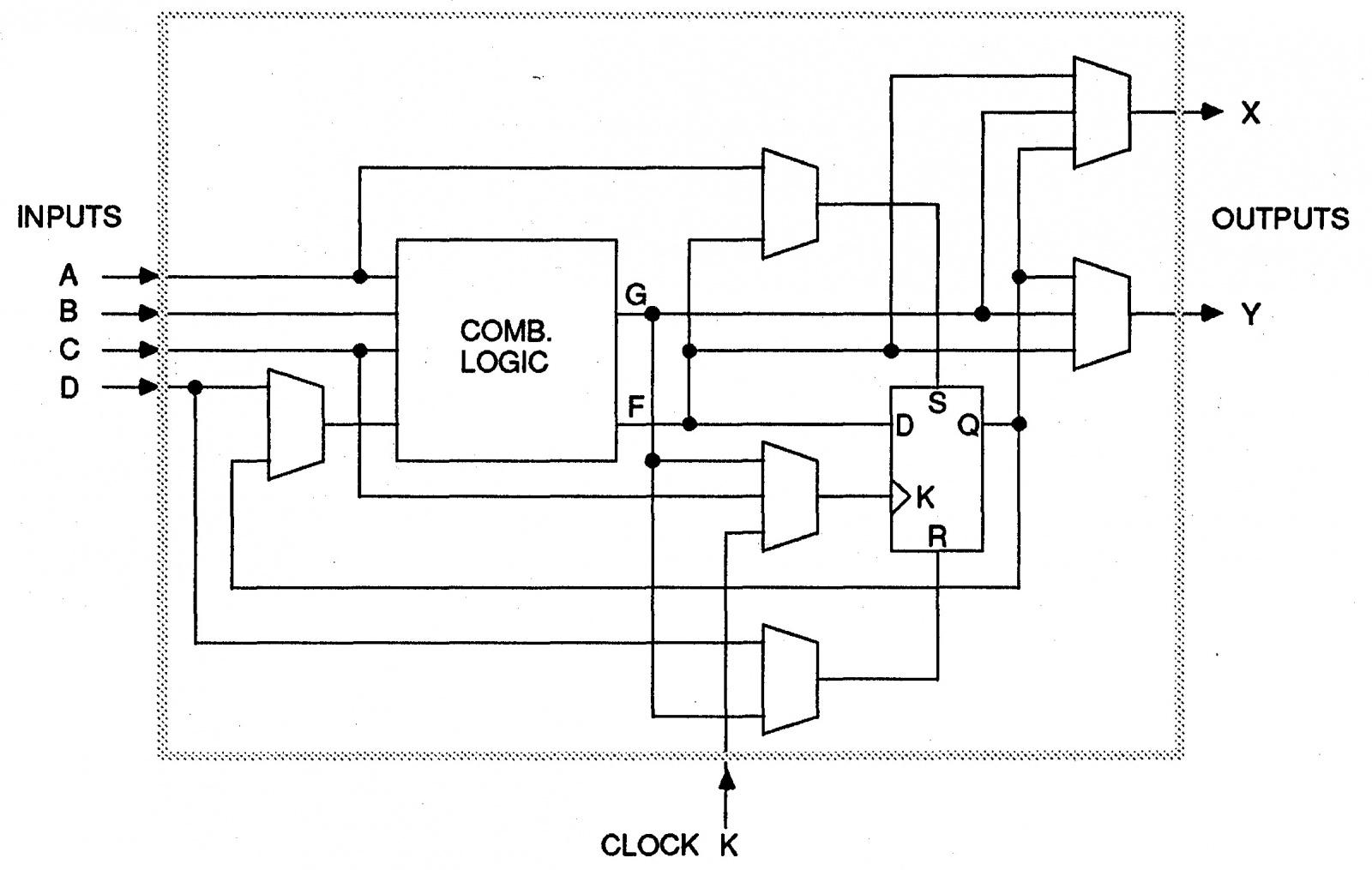 Обратная разработка XC2064 — первой микросхемы FPGA - 6