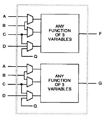 Обратная разработка XC2064 — первой микросхемы FPGA - 7